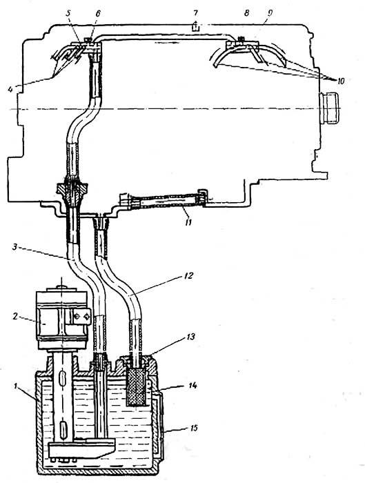 1е61м масляная система