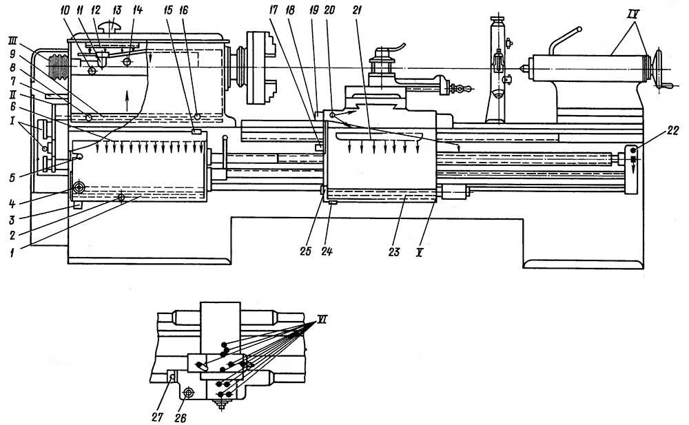 1м63 схема смазки